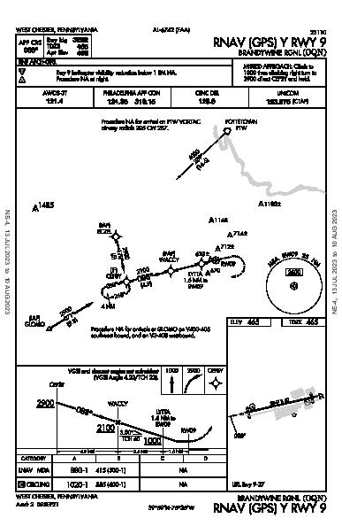 Brandywine Rgnl West Chester, PA (KOQN): RNAV (GPS) Y RWY 09 (IAP)