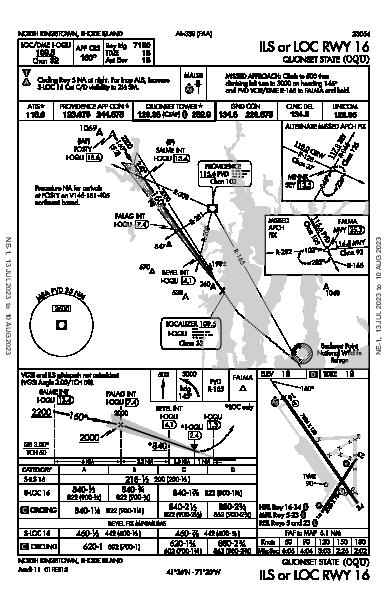 Quonset State North Kingstown, RI (KOQU): ILS OR LOC RWY 16 (IAP)
