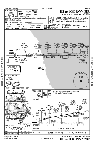 奥黑尔国际机场 Chicago, IL (KORD): ILS OR LOC RWY 28R (IAP)
