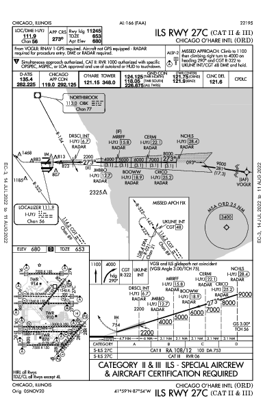 Chicago O'Hare Intl Chicago, IL (KORD): ILS RWY 27C (CAT II - III) (IAP)