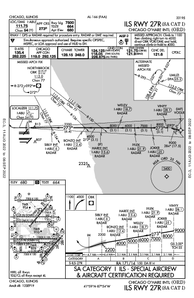 Chicago O'Hare Intl Chicago, IL (KORD): ILS RWY 27R (SA CAT I) (IAP)
