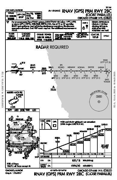 Chicago O'Hare Intl Chicago, IL (KORD): RNAV (GPS) PRM RWY 28C (IAP)