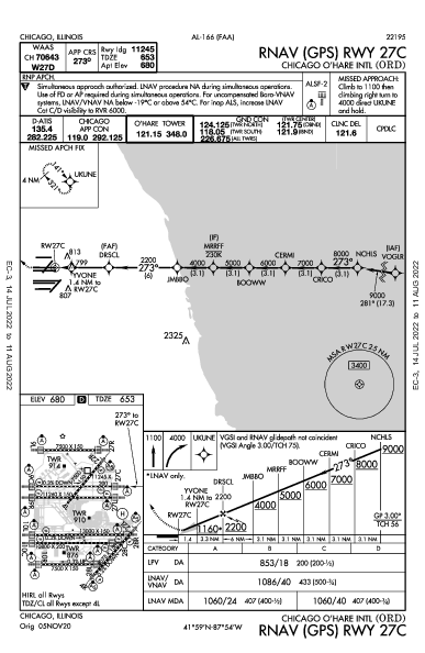 Chicago O'Hare Intl Chicago, IL (KORD): RNAV (GPS) RWY 27C (IAP)