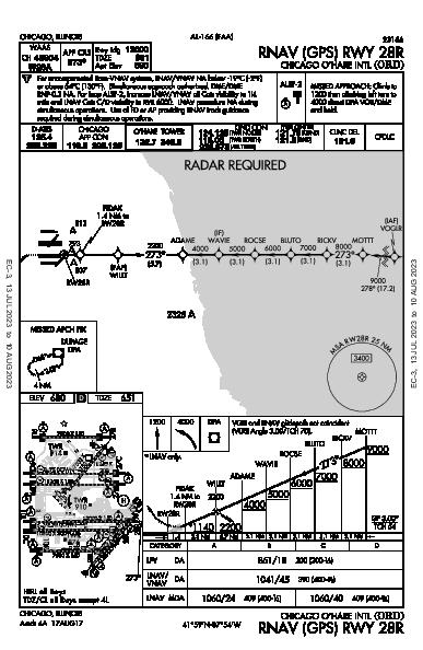 Chicago O'Hare Intl Chicago, IL (KORD): RNAV (GPS) RWY 28R (IAP)
