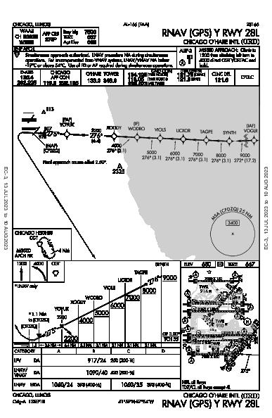 Chicago O'Hare Intl Chicago, IL (KORD): RNAV (GPS) Y RWY 28L (IAP)