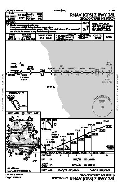 Chicago O'Hare Intl Chicago, IL (KORD): RNAV (GPS) Z RWY 28L (IAP)