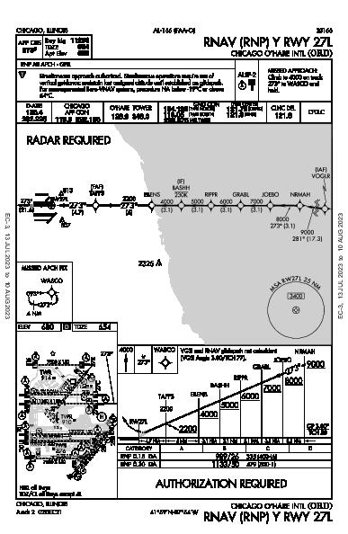 Chicago O'Hare Intl Chicago, IL (KORD): RNAV (RNP) Y RWY 27L (IAP)