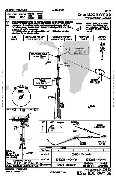 Wittman Rgnl Oshkosh, WI (KOSH): ILS OR LOC RWY 36 (IAP)