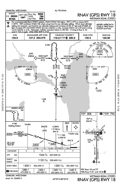 Wittman Rgnl Oshkosh, WI (KOSH): RNAV (GPS) RWY 18 (IAP)