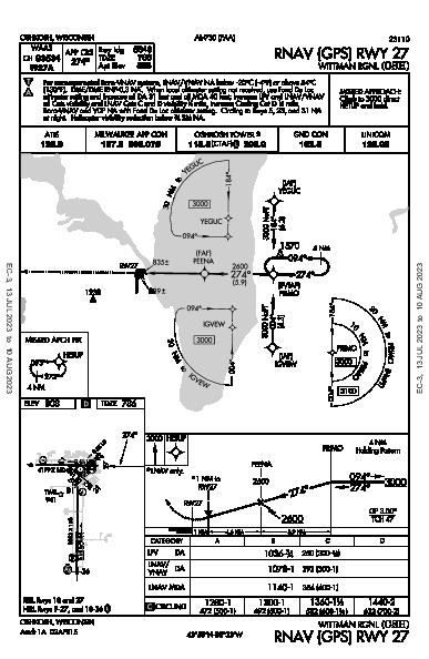 Wittman Rgnl Oshkosh, WI (KOSH): RNAV (GPS) RWY 27 (IAP)