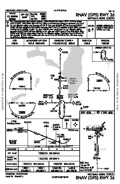 Wittman Rgnl Oshkosh, WI (KOSH): RNAV (GPS) RWY 36 (IAP)