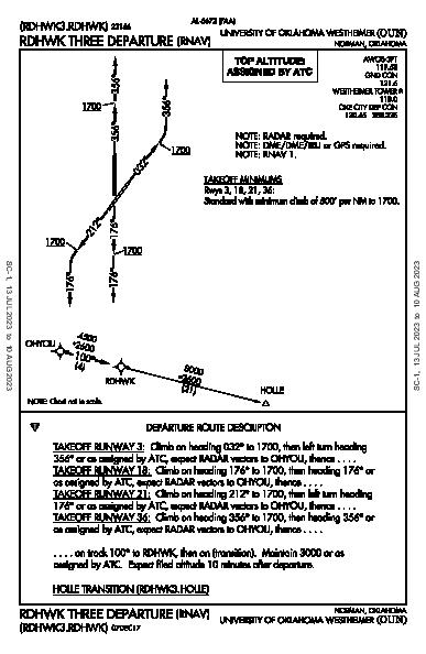 Univ of OK Norman, OK (KOUN): RDHWK THREE (RNAV) (DP)