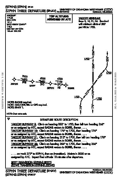 Univ of OK Norman, OK (KOUN): STPHN THREE (RNAV) (DP)