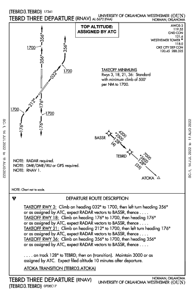 Univ of OK Norman, OK (KOUN): TEBRD THREE (RNAV) (DP)