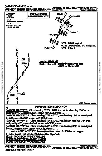 Univ of OK Norman, OK (KOUN): WENDY THREE (RNAV) (DP)