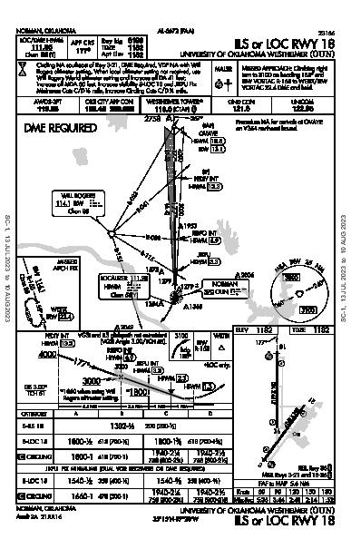 Univ of OK Norman, OK (KOUN): ILS OR LOC RWY 18 (IAP)