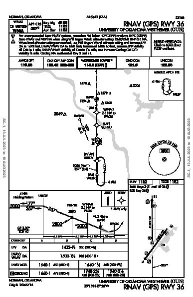 Univ of OK Norman, OK (KOUN): RNAV (GPS) RWY 36 (IAP)