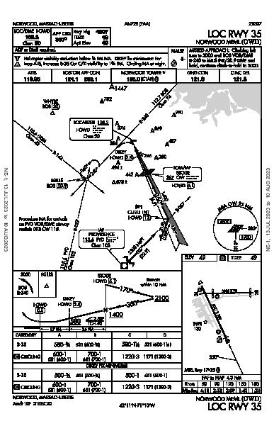 Norwood Meml Norwood, MA (KOWD): LOC RWY 35 (IAP)