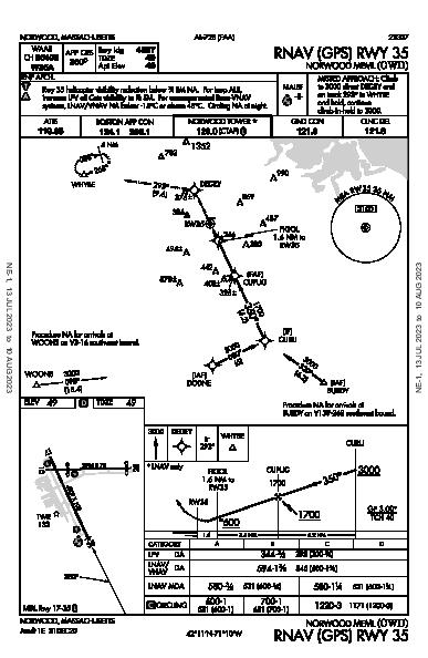 Norwood Meml Norwood, MA (KOWD): RNAV (GPS) RWY 35 (IAP)