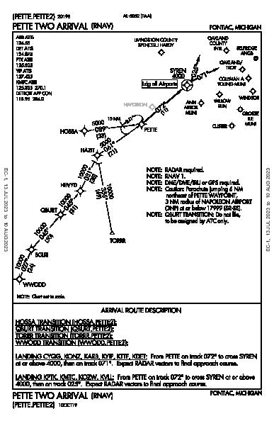 Livingston County Howell, MI (KOZW): PETTE TWO (RNAV) (STAR)