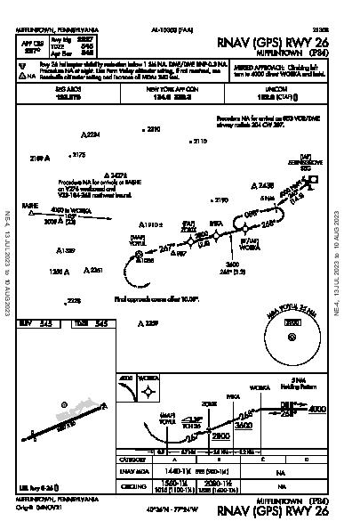 Mifflintown Mifflintown, PA (P34): RNAV (GPS) RWY 26 (IAP)