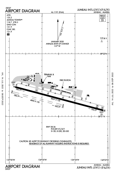Juneau Intl Airport (Juneau, AK): PAJN Airport Diagram