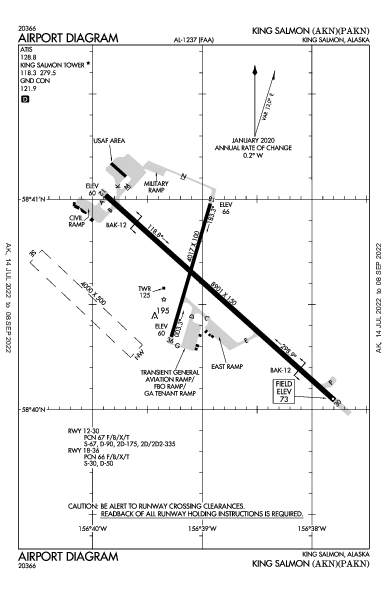 King Salmon Airport (King Salmon, AK): PAKN Airport Diagram
