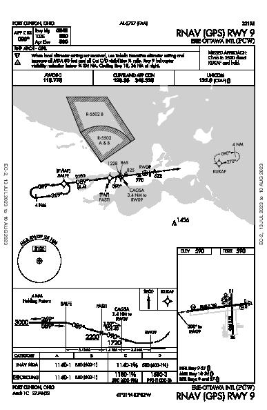 Erie-Ottawa Intl Port Clinton, OH (KPCW): RNAV (GPS) RWY 09 (IAP)