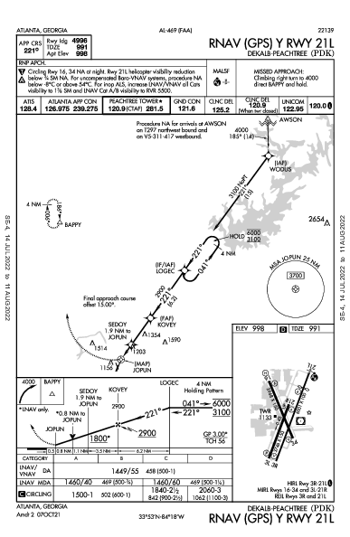 Dekalb-Peachtree Atlanta, GA (KPDK): RNAV (GPS) Y RWY 21L (IAP)