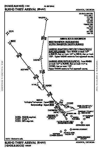 Dekalb-Peachtree Atlanta, GA (KPDK): BUKHD THREE (RNAV) (STAR)