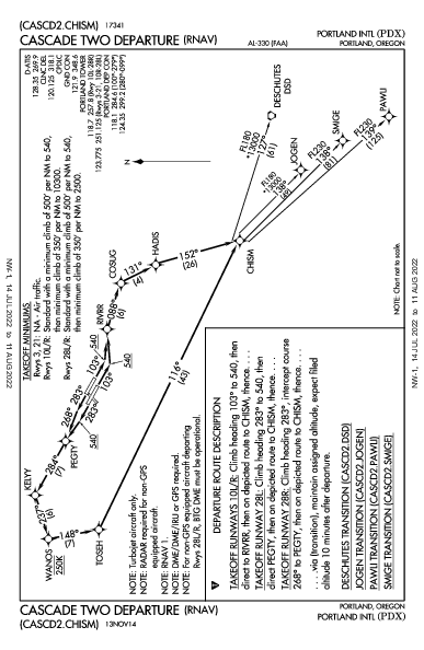 Portland Intl Portland, OR (KPDX): CASCADE TWO (RNAV) (DP)