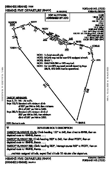 Portland Intl Portland, OR (KPDX): HRMNS FIVE (RNAV) (DP)