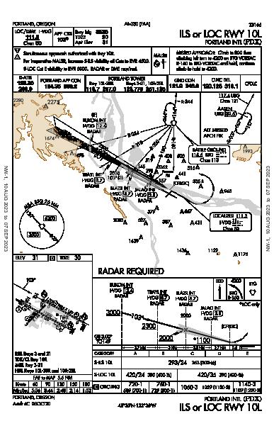 Portland Intl Portland, OR (KPDX): ILS OR LOC RWY 10L (IAP)