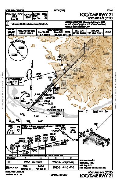 Portland Intl Portland, OR (KPDX): LOC/DME RWY 21 (IAP)