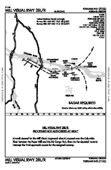 Portland Intl Portland, OR (KPDX): MILL VISUAL RWY 28L/R (IAP)