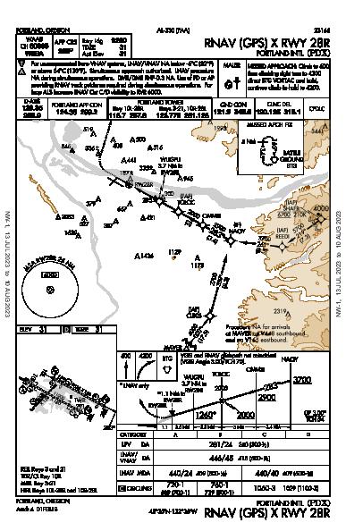 Portland Intl Portland, OR (KPDX): RNAV (GPS) X RWY 28R (IAP)
