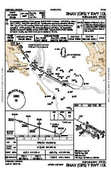 Portland Intl Portland, OR (KPDX): RNAV (GPS) Y RWY 10L (IAP)