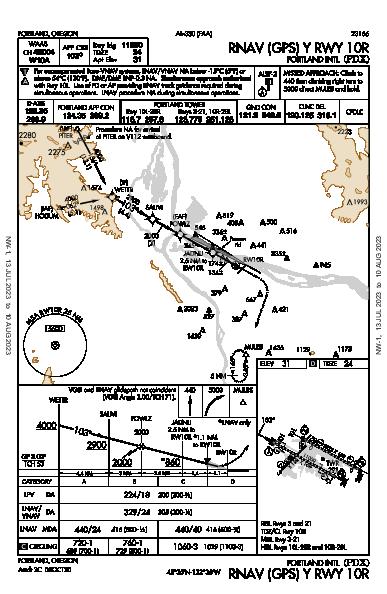 Portland Intl Portland, OR (KPDX): RNAV (GPS) Y RWY 10R (IAP)