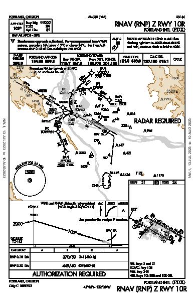 Portland Intl Portland, OR (KPDX): RNAV (RNP) Z RWY 10R (IAP)