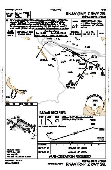 Portland Intl Portland, OR (KPDX): RNAV (RNP) Z RWY 28L (IAP)