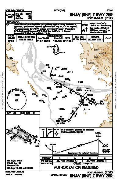 Portland Intl Portland, OR (KPDX): RNAV (RNP) Z RWY 28R (IAP)