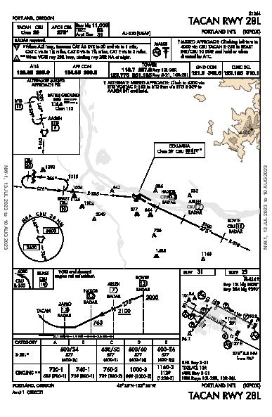 Portland Intl Portland, OR (KPDX): TACAN RWY 28L (IAP)