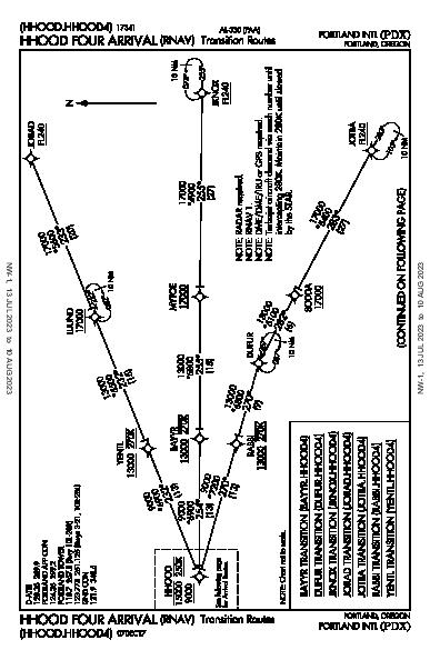 Portland Intl Portland, OR (KPDX): HHOOD FOUR (RNAV) (STAR)