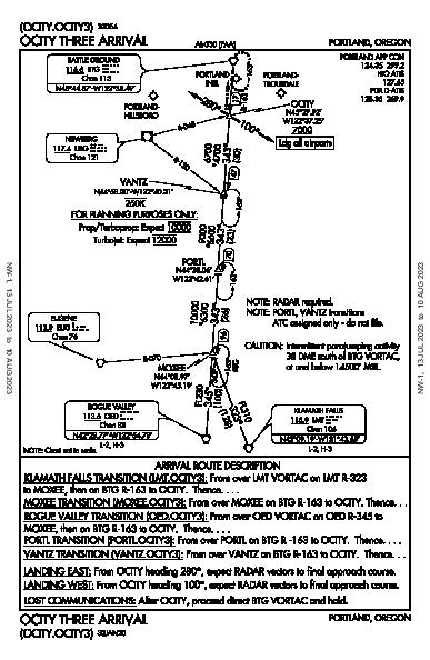 Portland Intl Portland, OR (KPDX): OCITY THREE (STAR)