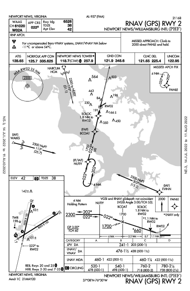 Williamsburg Intl Newport News, VA (KPHF): RNAV (GPS) RWY 02 (IAP)