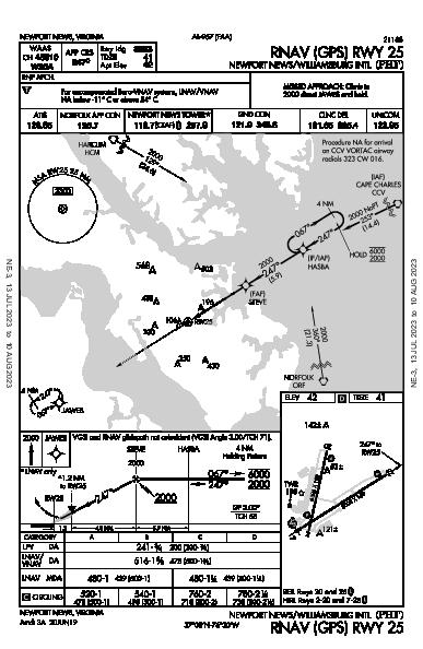 Williamsburg Intl Newport News, VA (KPHF): RNAV (GPS) RWY 25 (IAP)