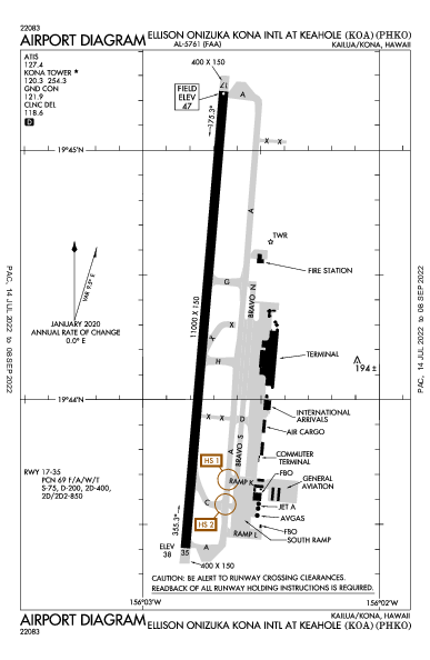 Int'l de Kona Airport (Kailua/Kona, HI): PHKO Airport Diagram