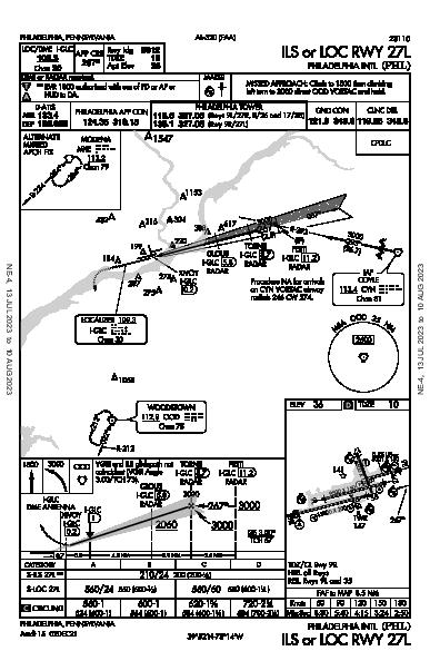 Philadelphia Intl Philadelphia, PA (KPHL): ILS OR LOC RWY 27L (IAP)