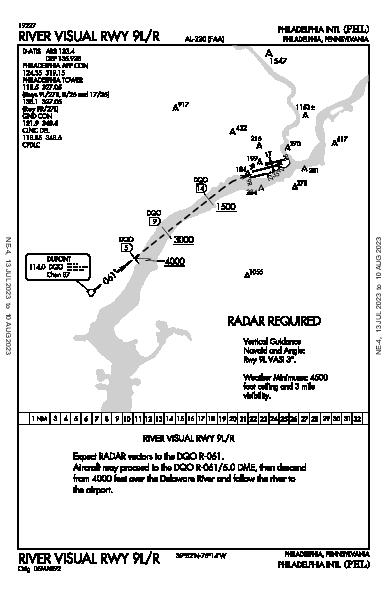Philadelphia Intl Philadelphia, PA (KPHL): RIVER VISUAL RWY 09L/R (IAP)