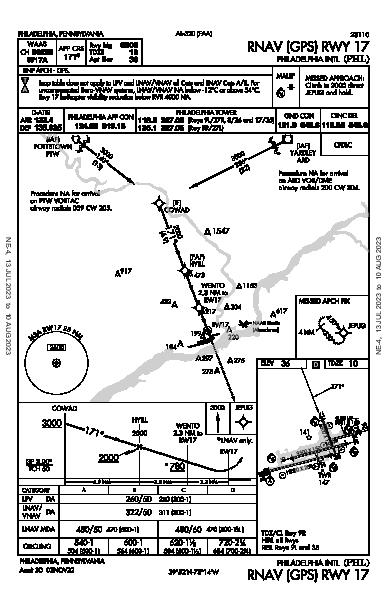 Philadelphia Intl Philadelphia, PA (KPHL): RNAV (GPS) RWY 17 (IAP)
